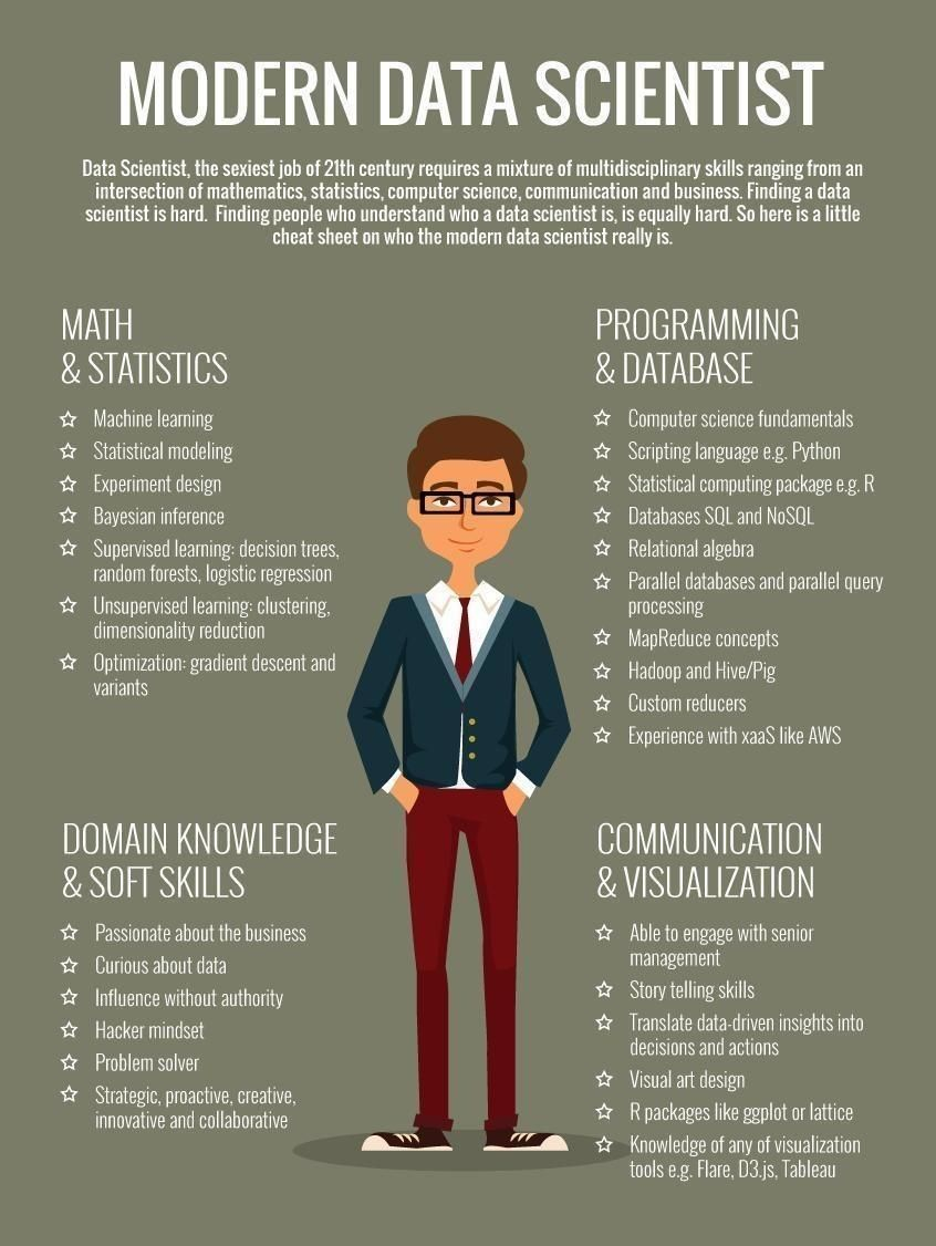 applications of matrices in computer science