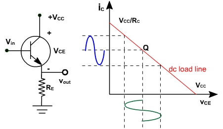 practical application of voltage follower