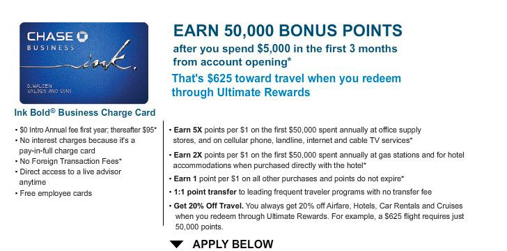 check chase credit card application