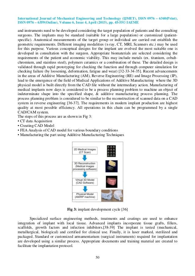 application of additive manufacturing pdf