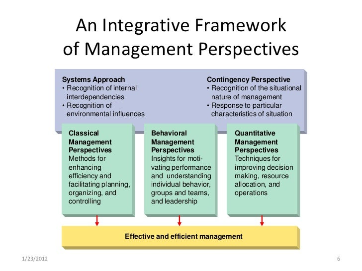 application of contingency theory in management