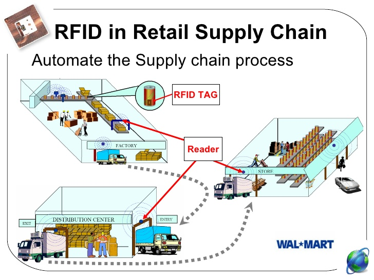 artificial intelligence in supply chain management theory and applications